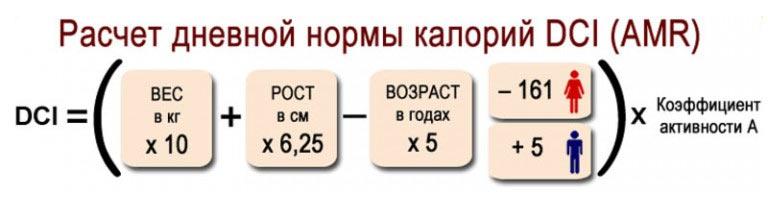 Суточная норма калорий для женщин при похудении